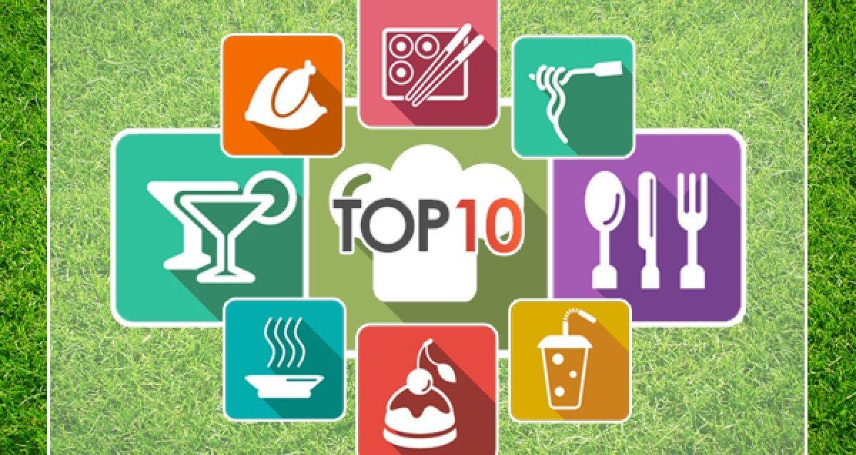Культура еды: Топ-10 ресторанов со скидкой